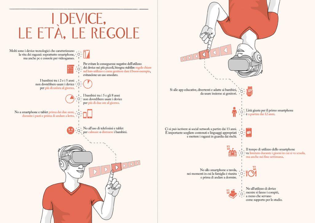 infografica device bambini