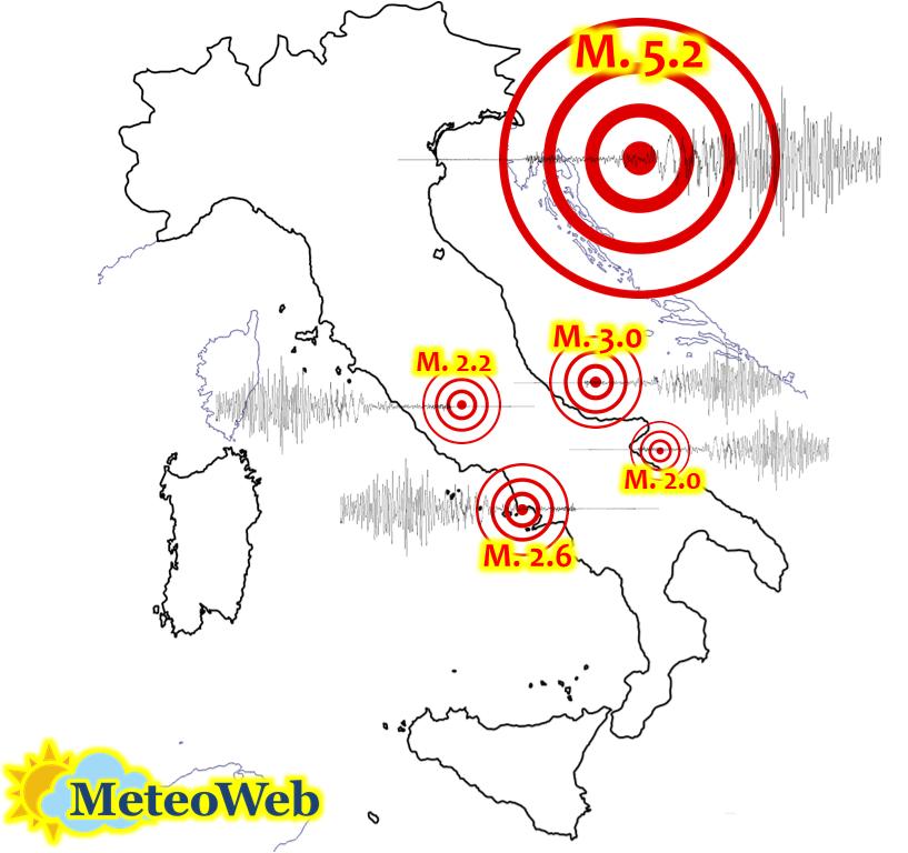 terremoti italia 28 dicembre 2020