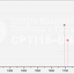 Terremoto in Sicilia: la scossa di questa sera è la prima nota con quell'epicentro, nell'area anche sismi più forti