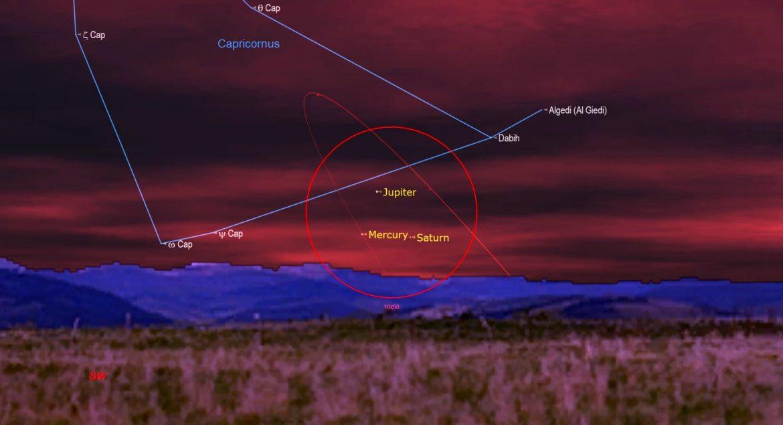 tripla congiunzione Mercurio Giove Saturno