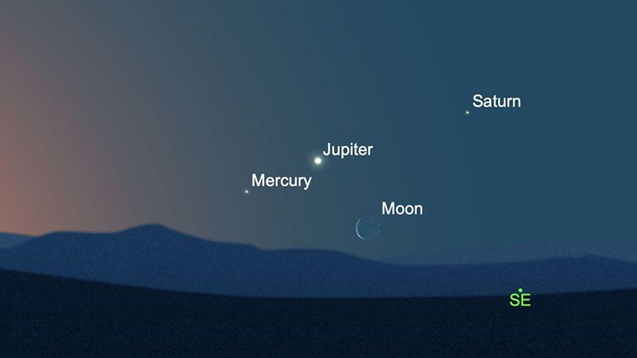 luna mercurio saturno giove