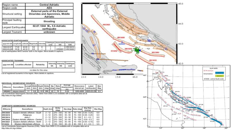 Figura 3 - Sintesi delle conoscenze attuali sulle faglie sismogenetiche dell'Adriatico centrale (Kastelic e Carafa, 2012; Kastelic et al., 2013). Con i punti verdi sono mostrati i terremoti di magnitudo superiore a Mw 2.5 nel periodo dal 1 marzo al 1 aprile 2021. Il punto blu rappresenta la scossa principale del 27 marzo (Mw 5.2).