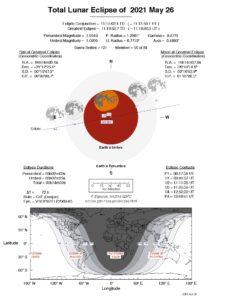 eclissi lunare totale 26 maggio 2021