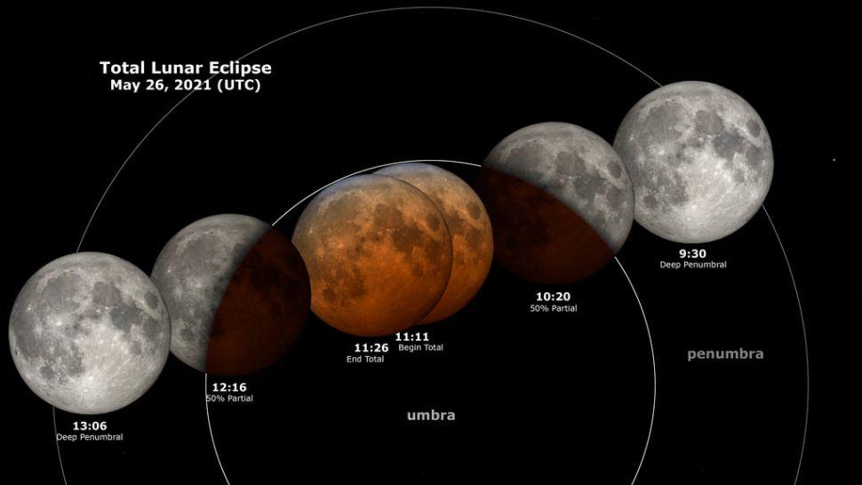 eclissi luna 26 maggio