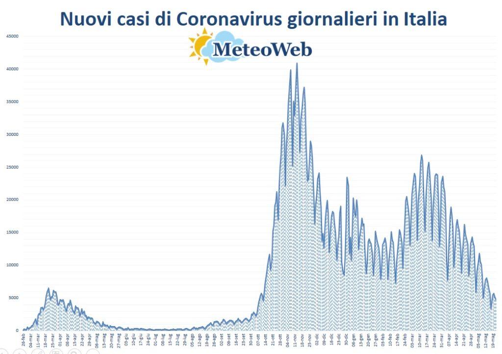 protezione civile coronavirus 2 maggio