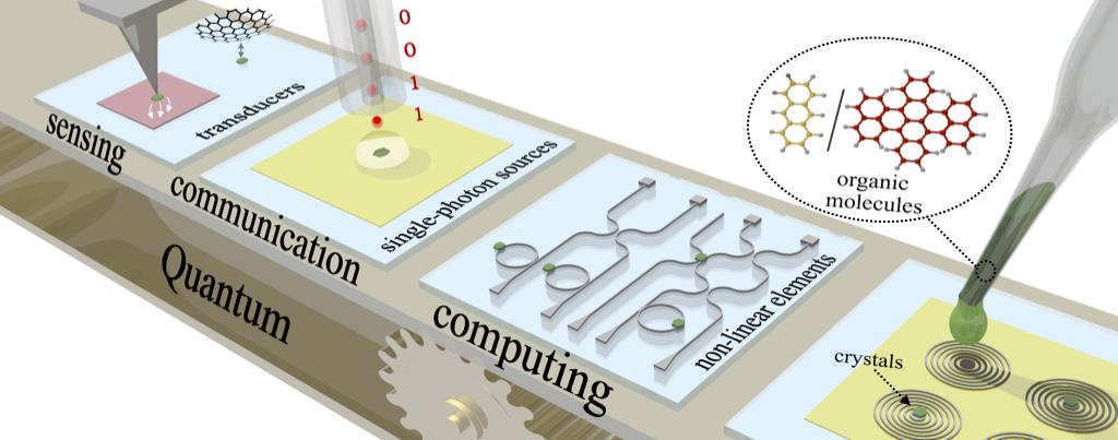 nuove tecnologie quantistiche