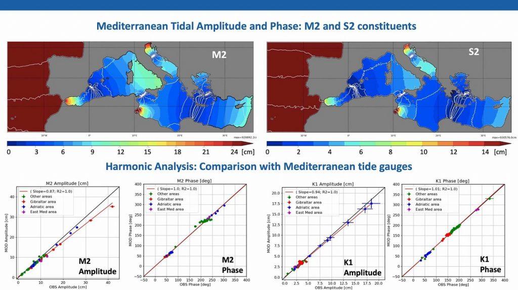 previsioni mar nero mediterraneo