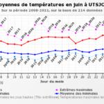 Meteo, super caldo in Finlandia: raggiunti +29°C ad Utsjoki Nuorgam a nord del Circolo Polare Artico [MAPPE]