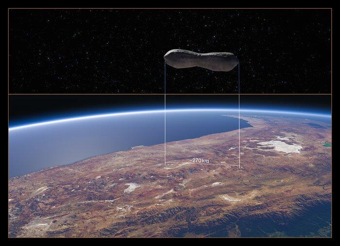 Confronto delle dimensioni dell'asteroide Kleopatra con il Cile