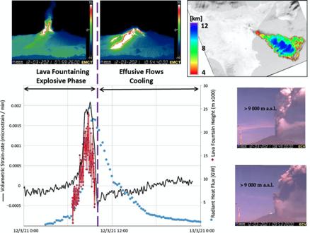 eruzione etna 12 marzo 2021