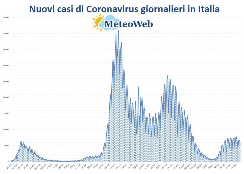 protezione civile coronavirus 5 settembre